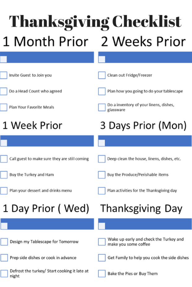 Thanksgiving Checklist 3